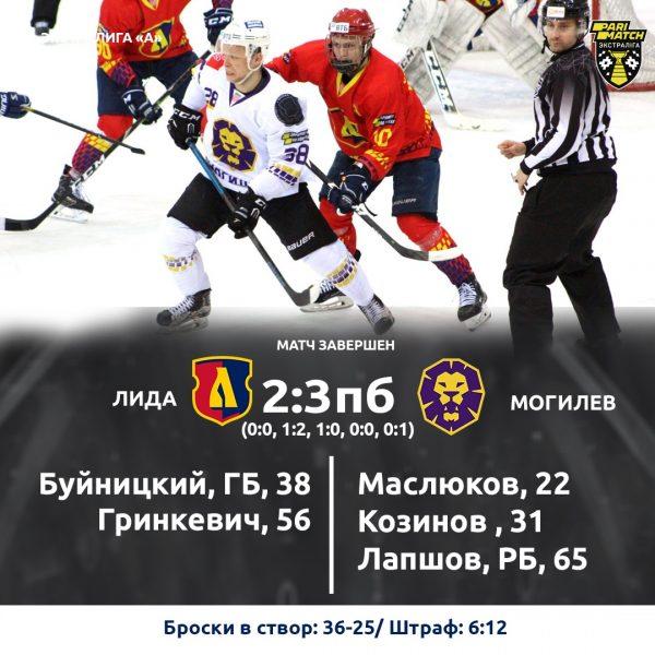 Хоккейный клуб «Лида» по буллитам уступил «Могилеву»