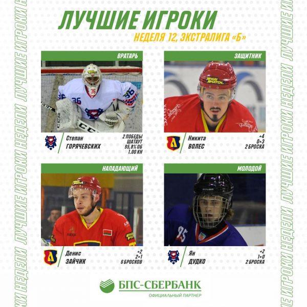 Два игрока хоккейного клуба «Лида» вошли в символическую сборную экстралиги «Б» по итогам минувшей недели.